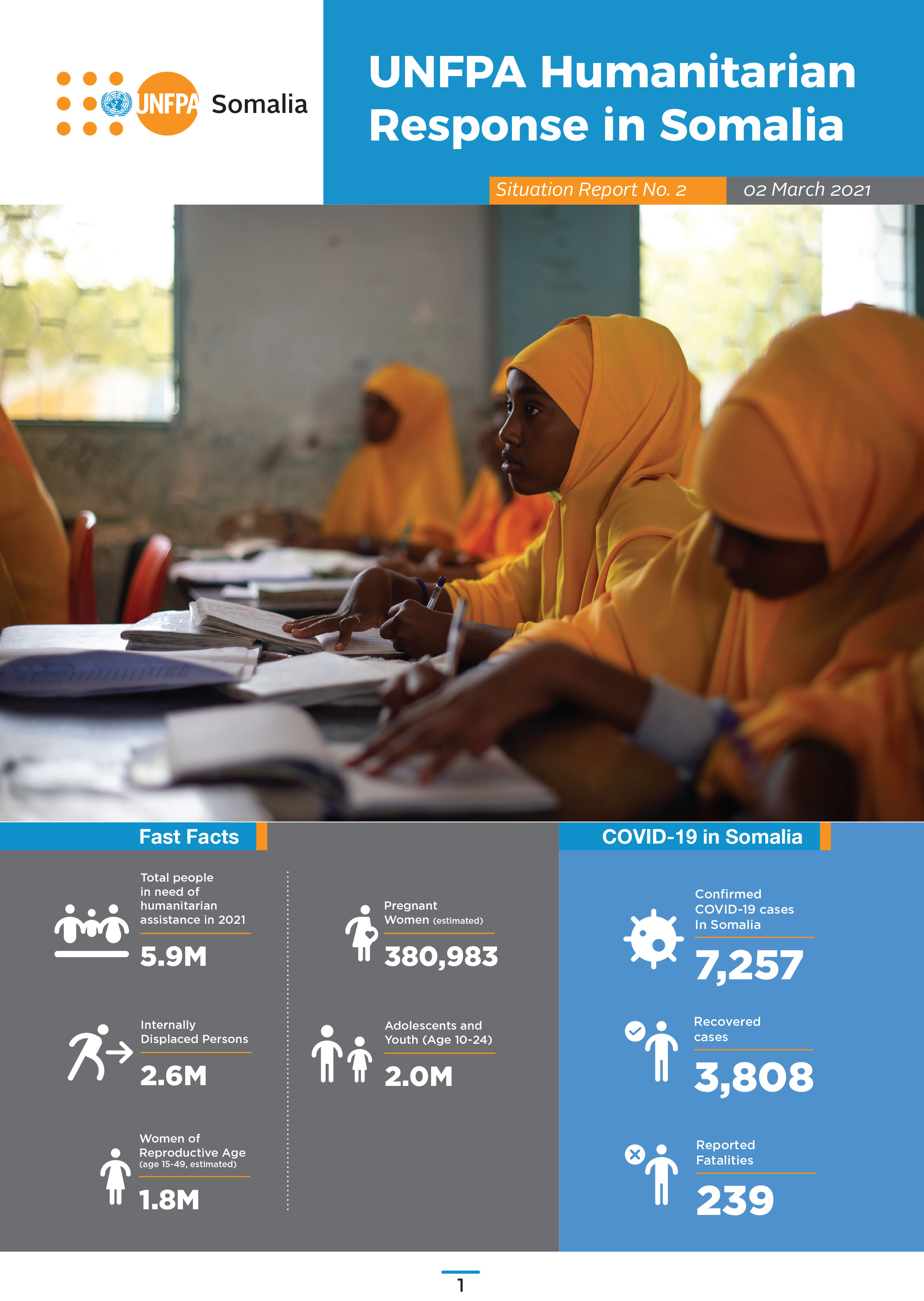 UNFPA Somalia Humanitarian Situation Report - 2 March 2021