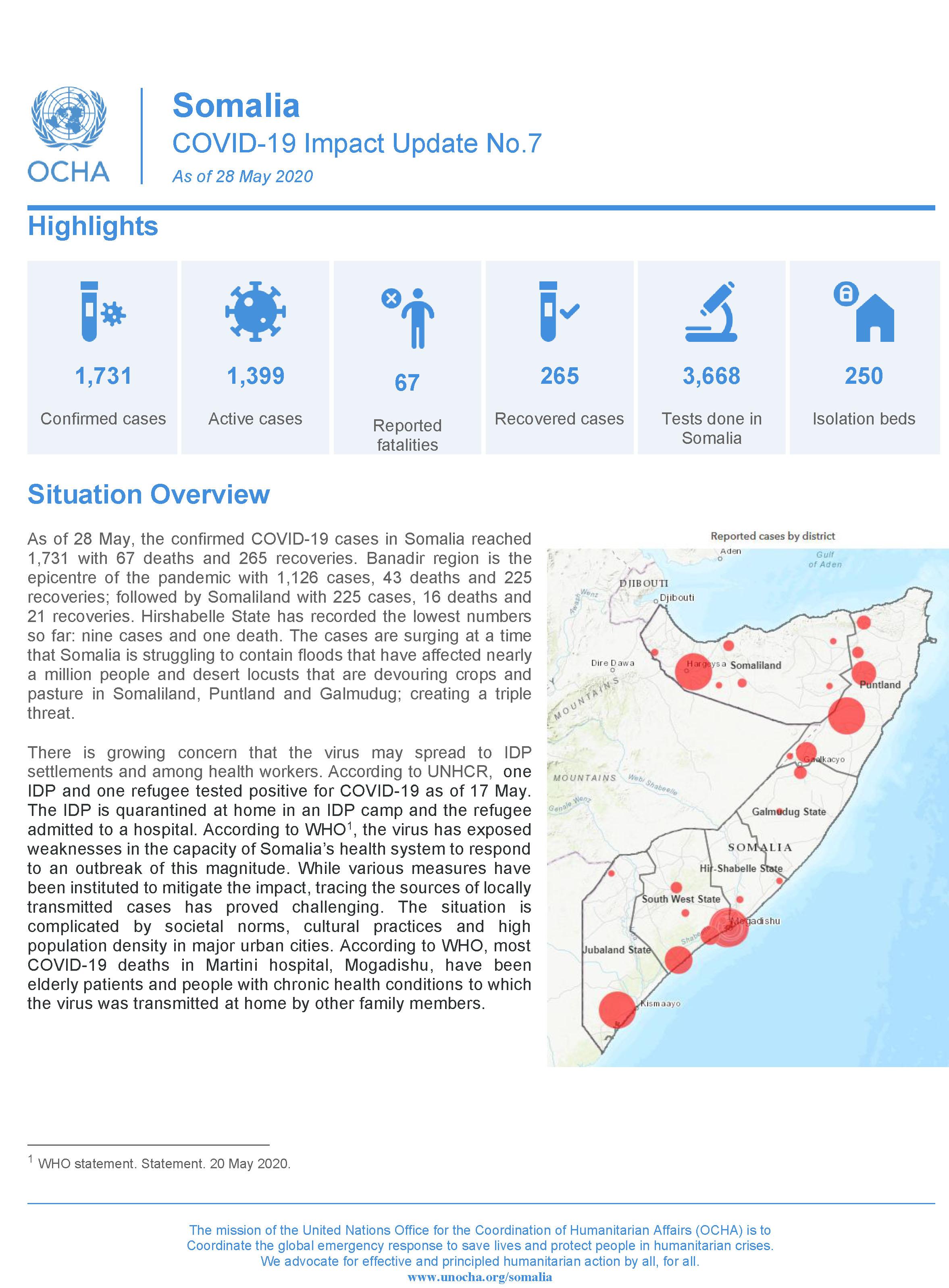 Somalia: COVID-19 Impact Update No. 7 (As of 28 May 2020)